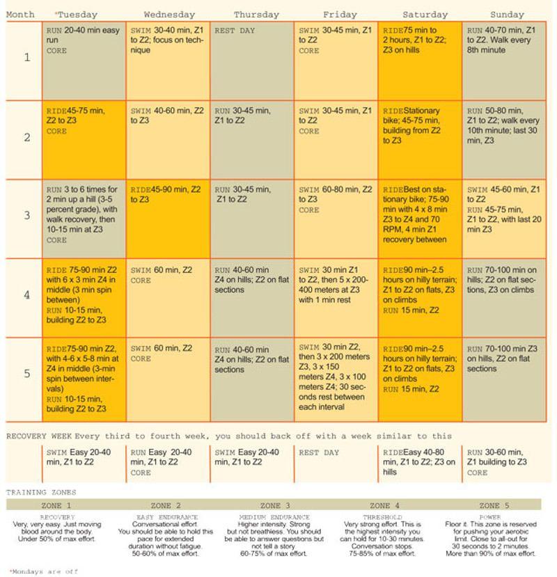 Strength Training Plan For Triathletes: Escape From Alcatraz: Your Sweatiest Jailbreak Yet