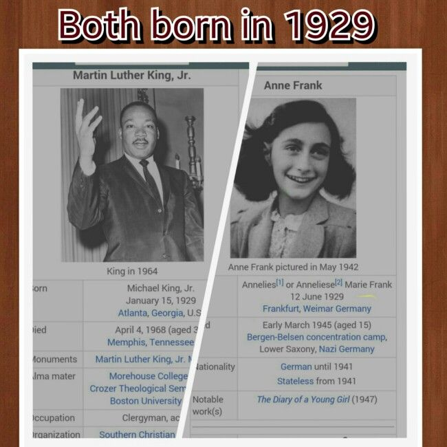 Anne Frank and Martin Luther King Jr.  Were born in the same year.
