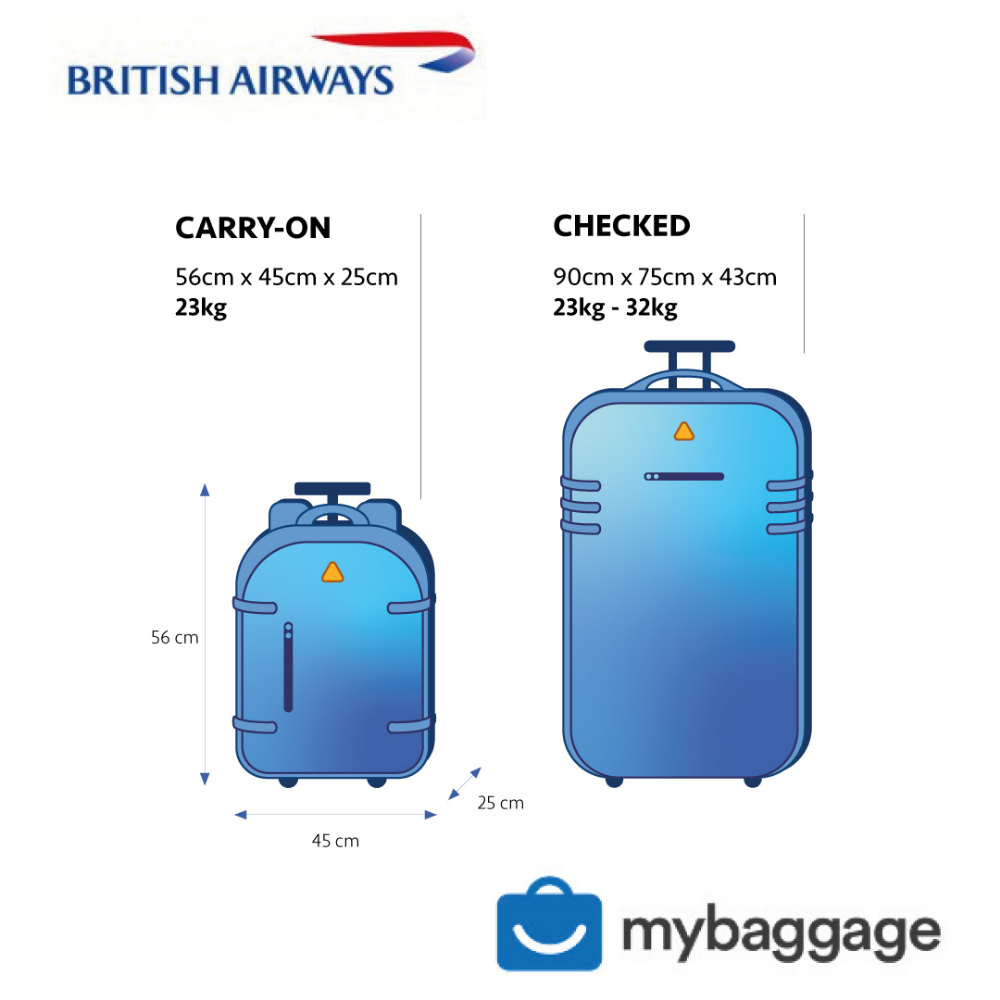 "British Airways 2019 Baggage Allowance My Baggage 22""x17"