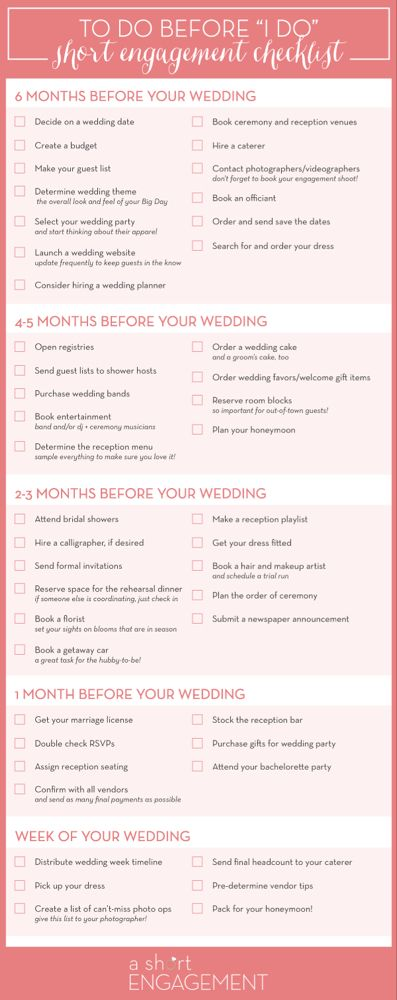 How to Plan Your Wedding in Six Months or Less (plus a free planning timeline!) in 2020 ...