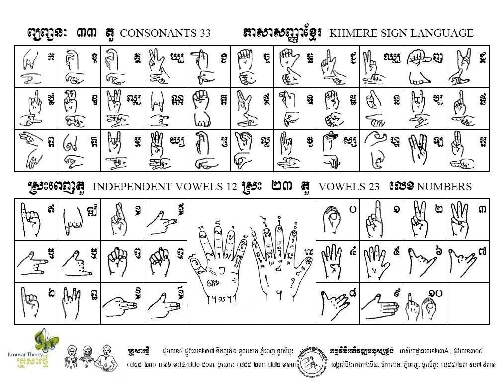 Workbooks sign language worksheets printable : KEHMERE SIGN LANGUAGE chart. A very unique and interesting example ...