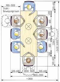 beim entwurf eines m bels sind auch die physischen. Black Bedroom Furniture Sets. Home Design Ideas