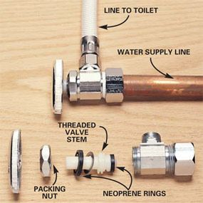 fix a leaking shutoff valve and save
