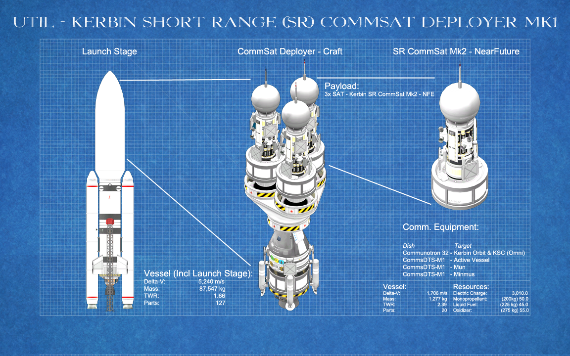 KSP Craft Blueprints | Kerbal Space Program in 2019 | Kerbal