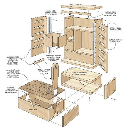 Rotary Tool Cabinet Woodsmith Plans Мастерская