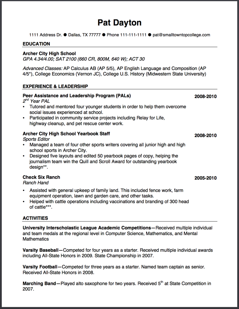 Resume writing for high school students maker