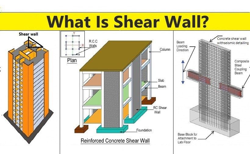 What Is Shear Wall Its Types Advantages And Location In Buildings In 2020 Wall Systems Reinforced Concrete Masonry Wall