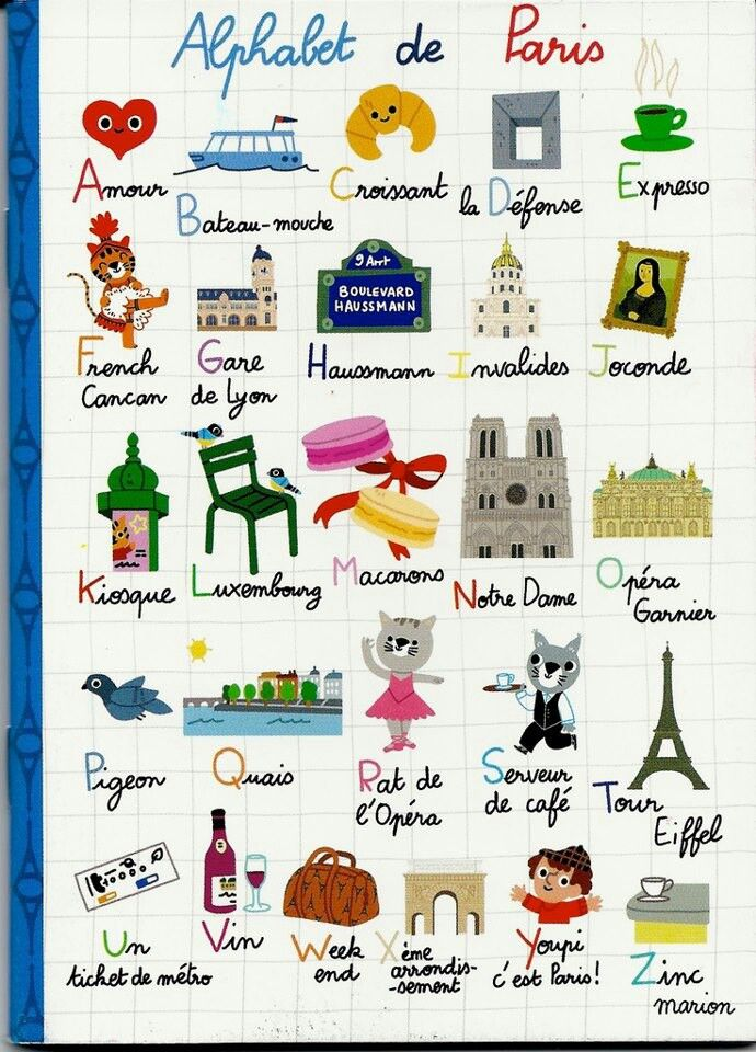 Alphabet With All Things French Unas Francesas Ilustracion De
