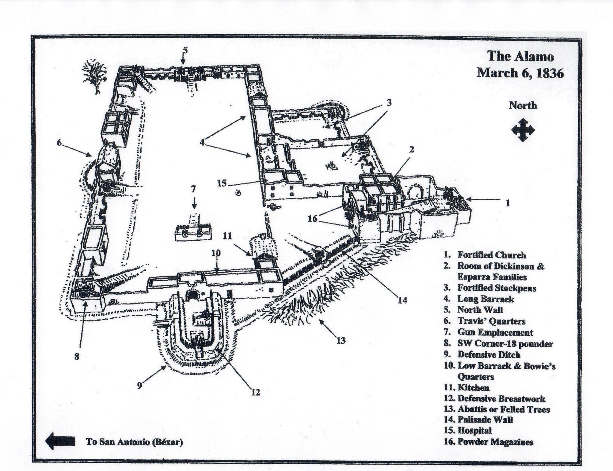 Fortress Alamo