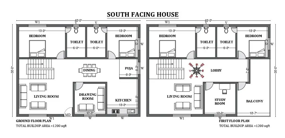 40'x30' South facing house plan as per vastu shastra is given in this FREE 2D Autocad drawing file Download now