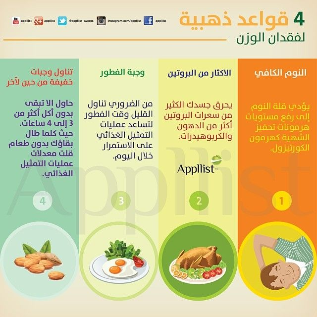 Instagram Photo By Appllist Appllist Via Iconosquare Health Fitness Nutrition Fitness Nutrition Healthy Nutrition