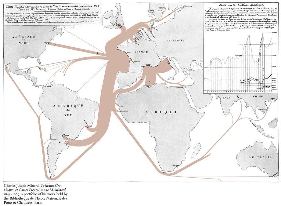 Flow map of wine export