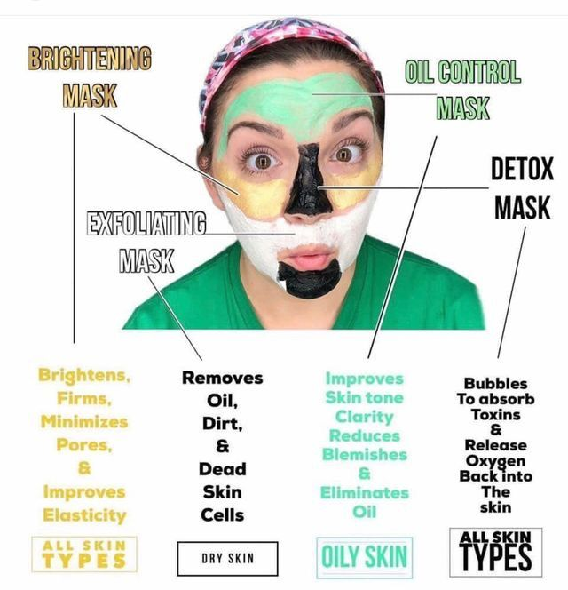 Youology Masks -   12 younique skin care Quotes ideas