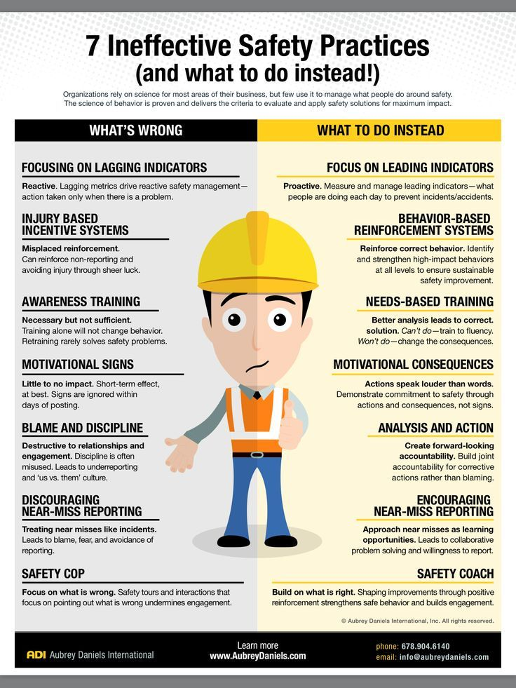 178 best Workplace Health, Wellbeing & Safety images on