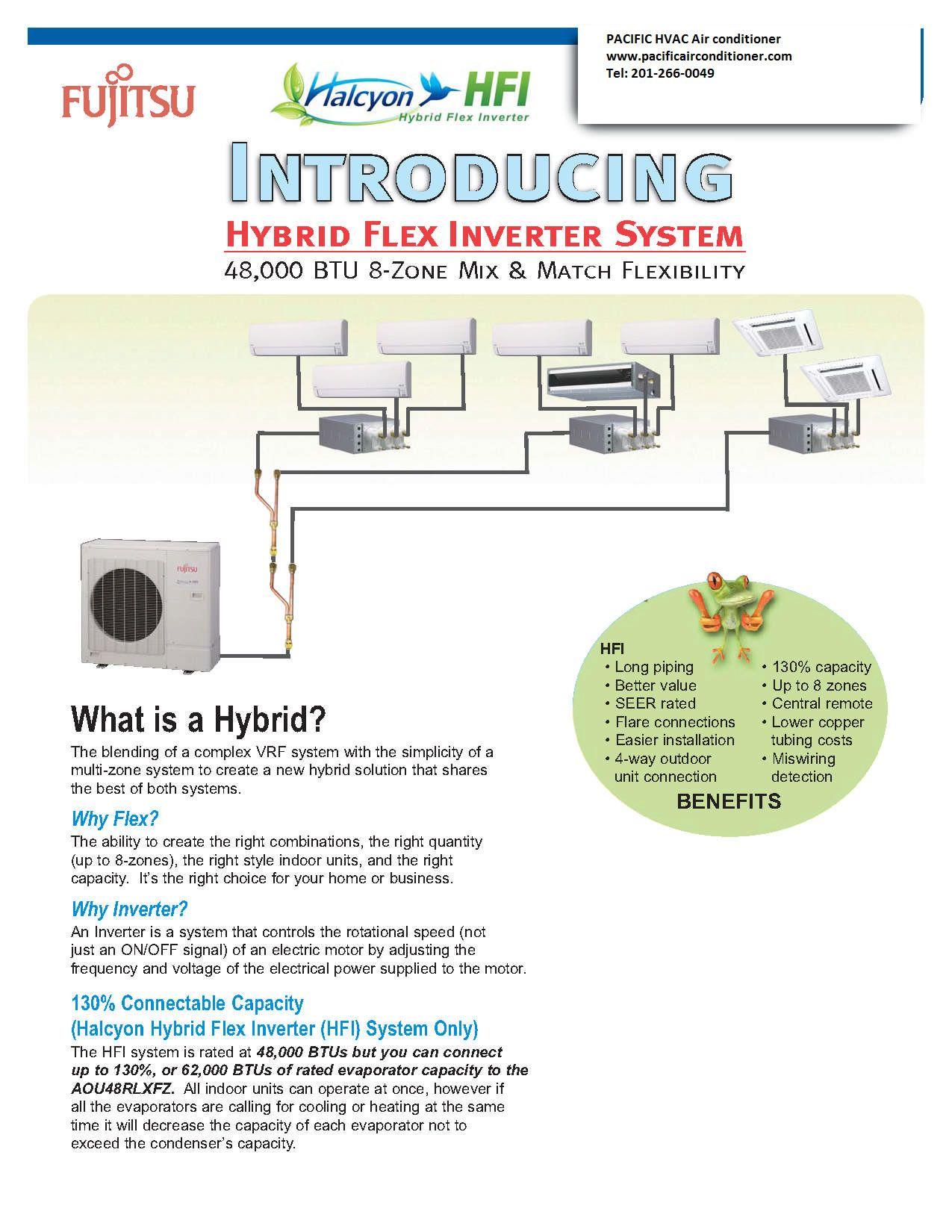 Fujitsu Multi Zone Wiring Diagram - Auto Electrical Wiring Diagram on