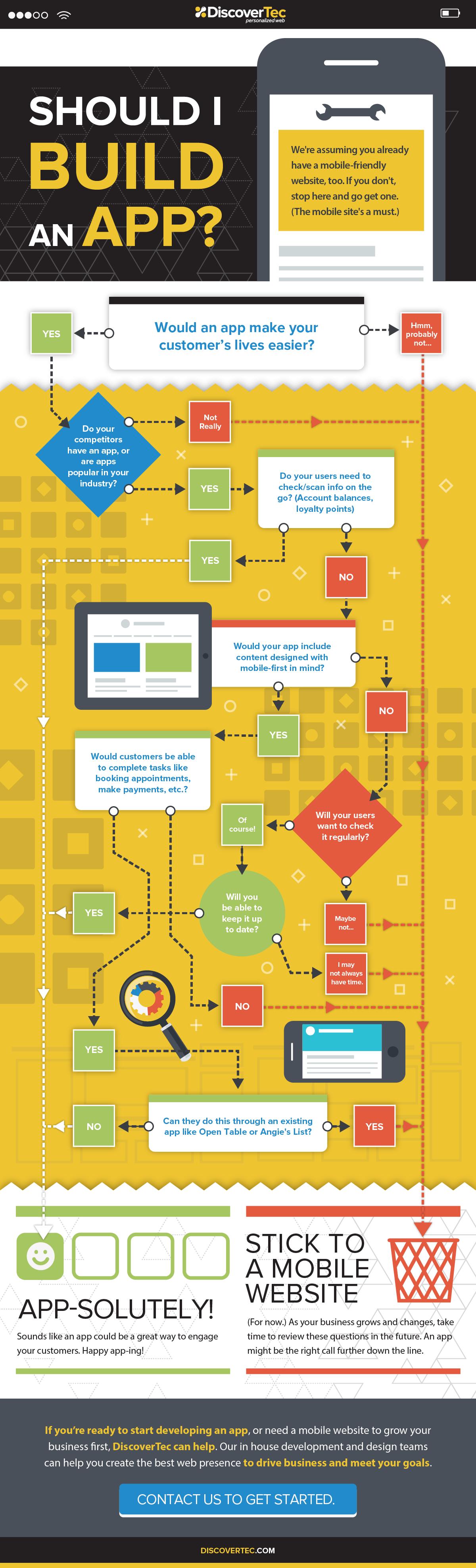 basics of mobile application development