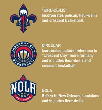 New Orleans Pelicans Alternate Logos New Orleans Pelicans