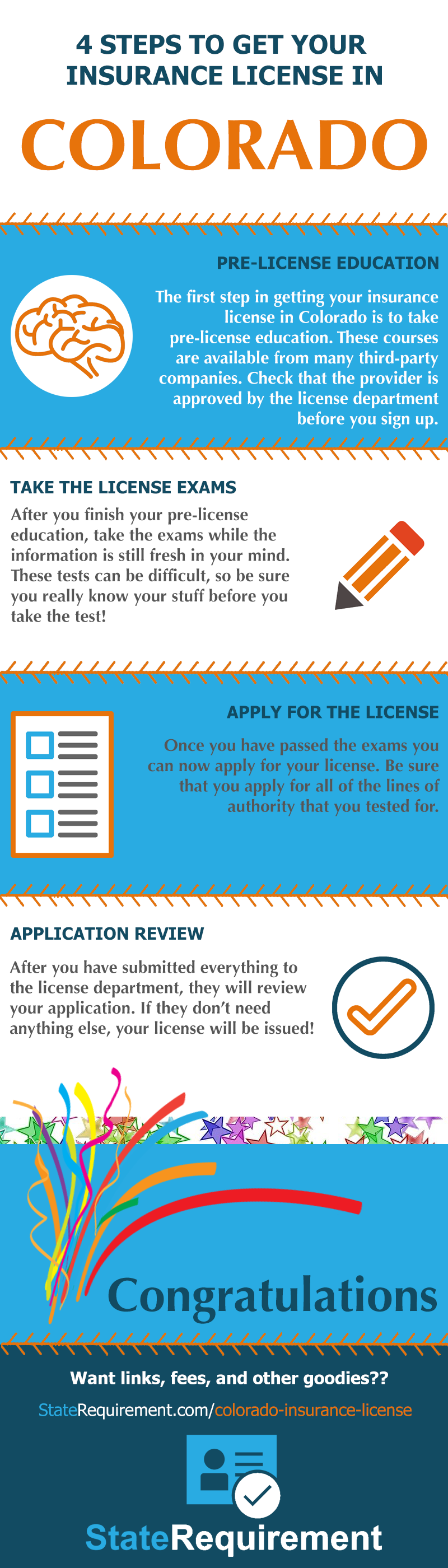 How To Become An Insurance Agent In Colorado Co Insurance