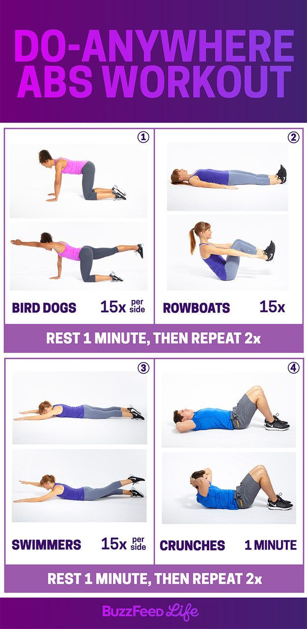 9 Quick Bodyweight Workouts You Can Do Anywhere Abs Workout Bodyweight Workout Workout Moves