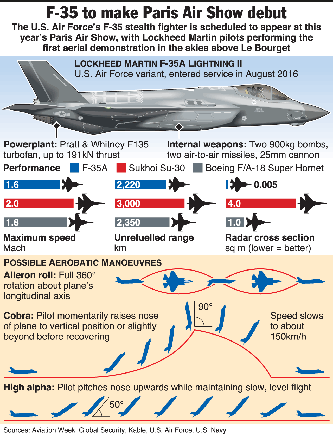 hight resolution of aviation f 35 paris air show debut infographic