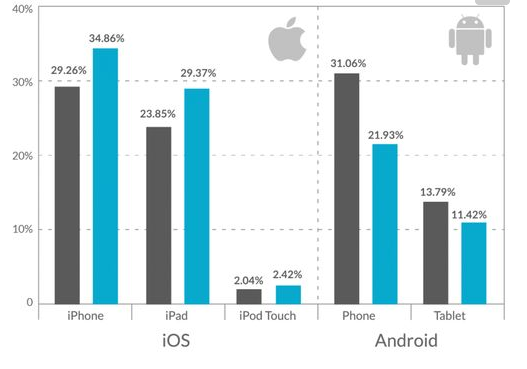 Pin On Mobileadvertising Facts