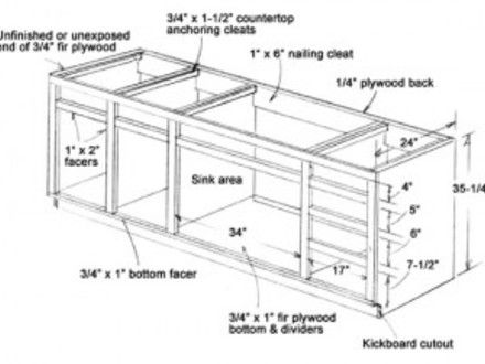Building Kitchen Cabinets Dimensions Kitchen Cabinet Plans