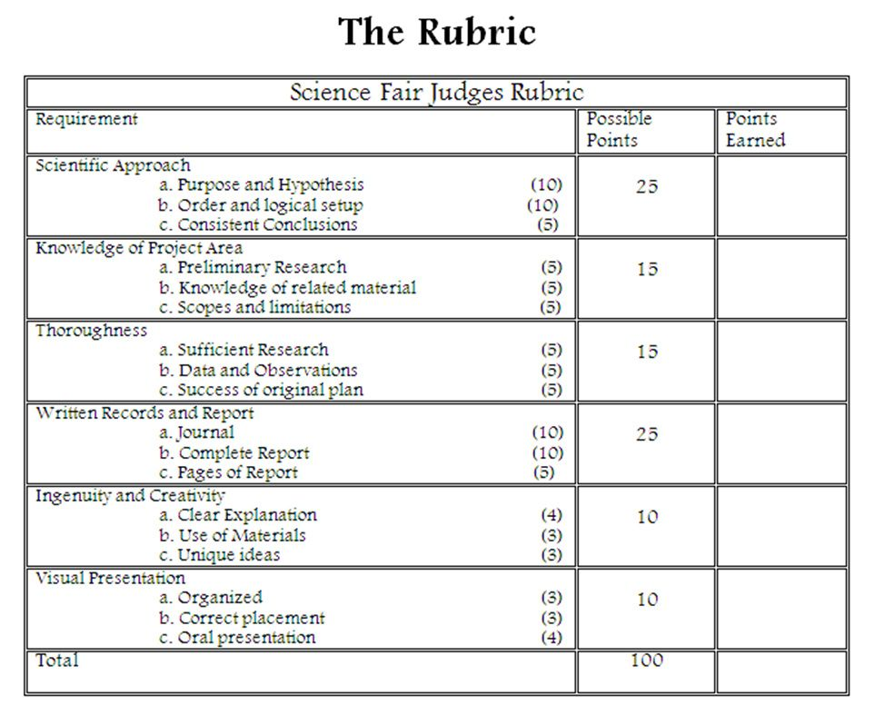Image Result For Science Fair Project Rubric  Science