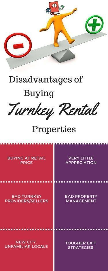 Disadvantages Of Buying Turnkey Rental Properties Real estate and