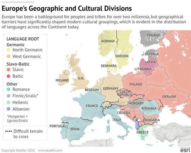 Divisiones culturales Europa