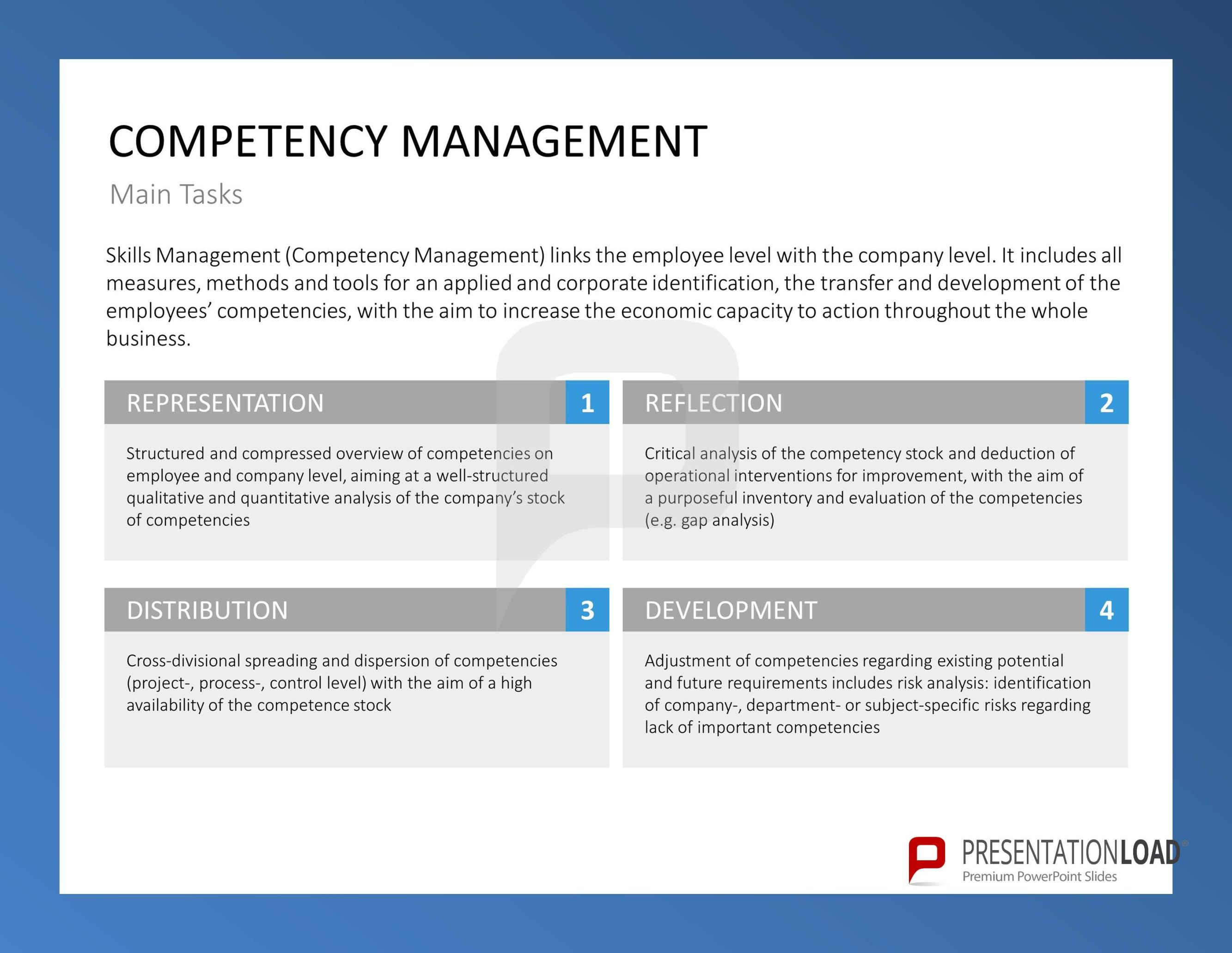 COMPETENCY MANAGEMENT Main Tasks: Skills Management links the ...