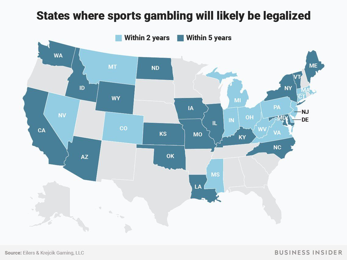 Here are the states where sports betting is expected to be