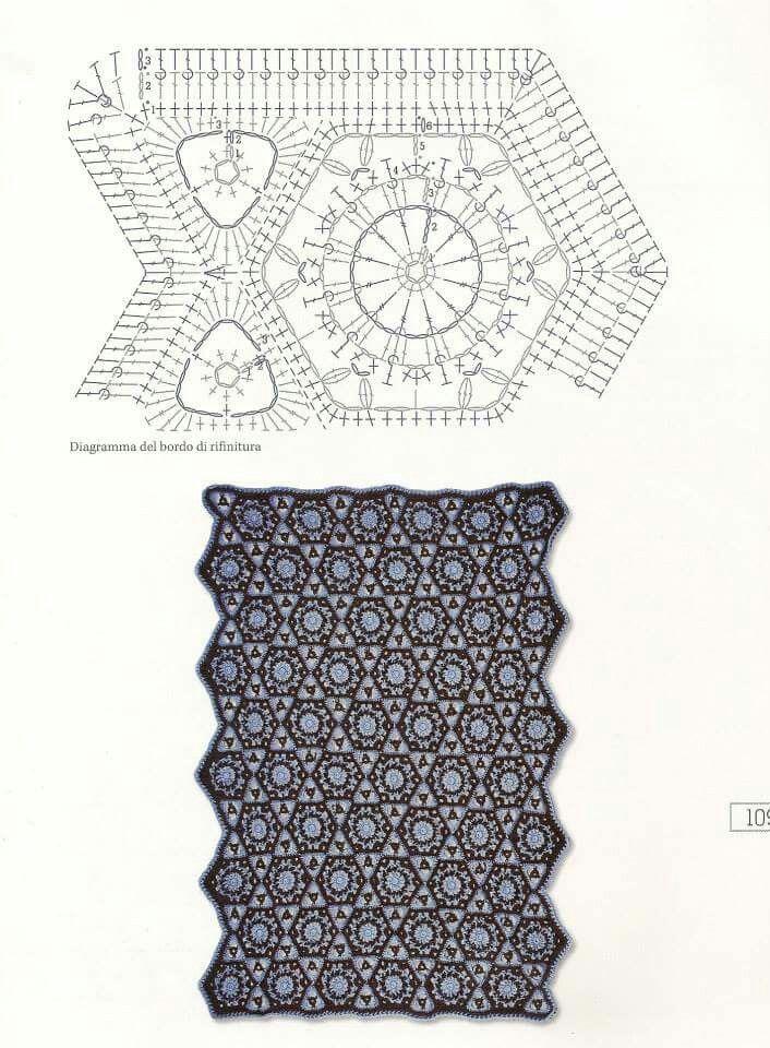 Pin de rominavm84@gmail.com romivm en crochet ...βελονάκι ...