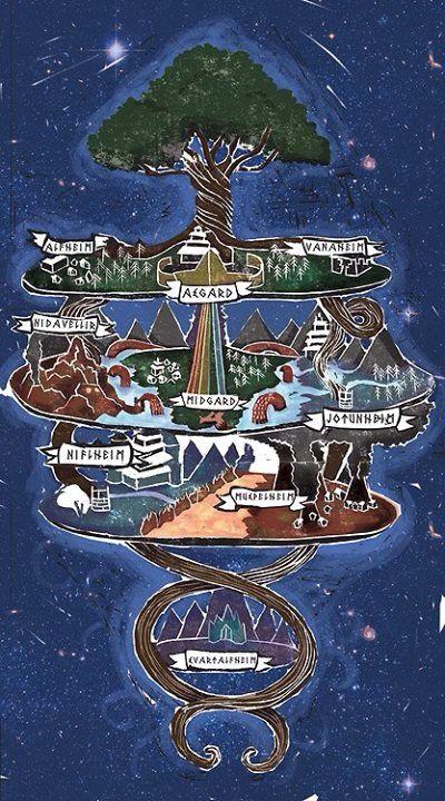 Resultado de imagen para arbol de los mundos mitologia nordica