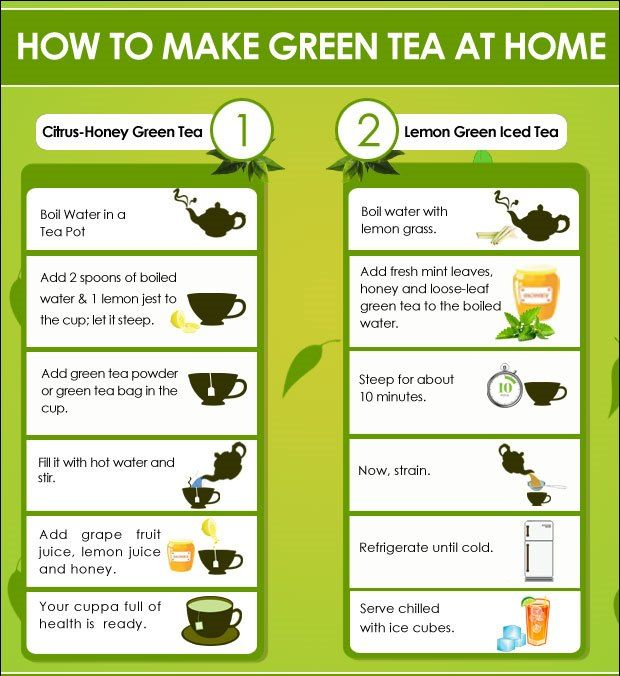 How to make green tea at home with bags