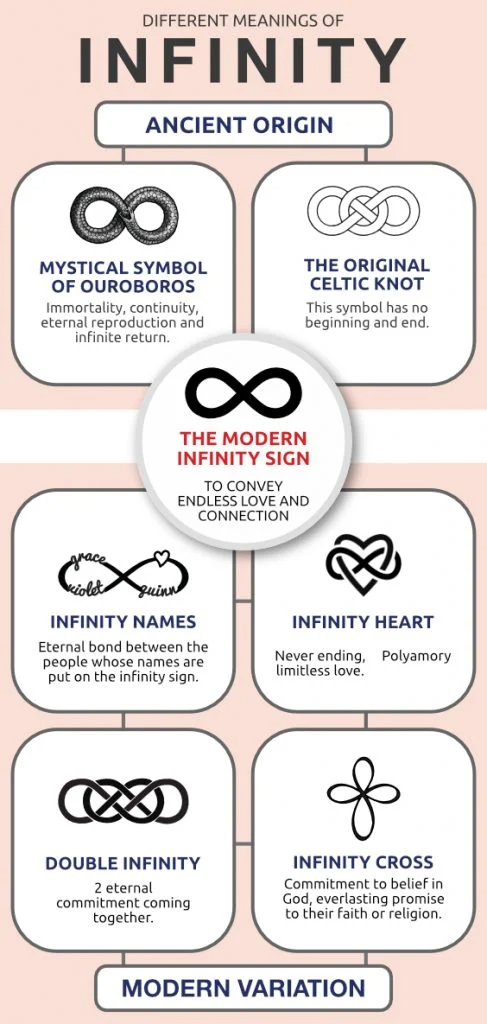 Infinity Symbol Meaning What Does Infinity Mean