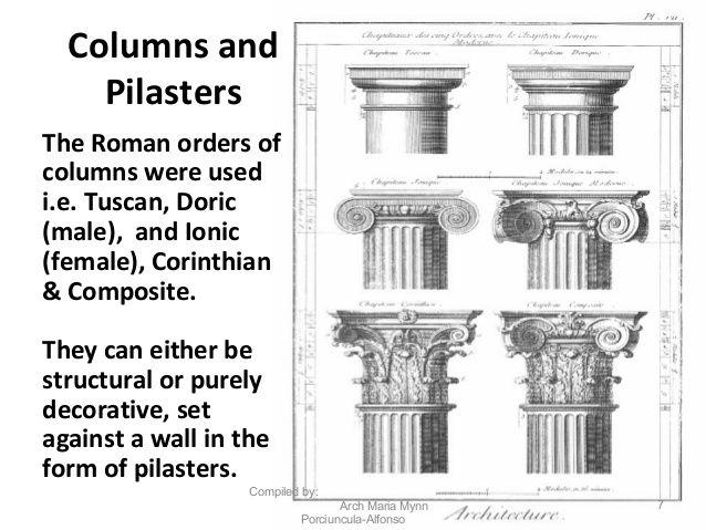 Italian Renaissance Columns