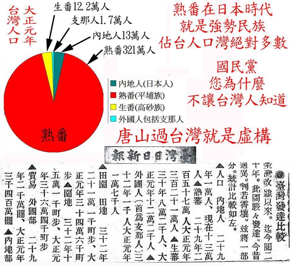 台灣新日日報 大正元年在台支那人 一萬七年人 其餘均為熟番生番的 台灣住民