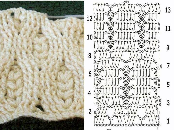 Patrón nuevo punto: Trenzas en crochet :) | Tejido Facil | Crochet ...