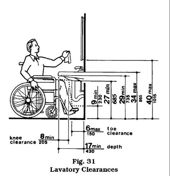 Wheelchair Accessible Bathroom Sink -standard Measurements
