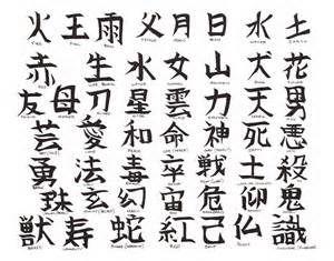 Asian Symbols Yahoo Image Search Results Dessins Tatouage