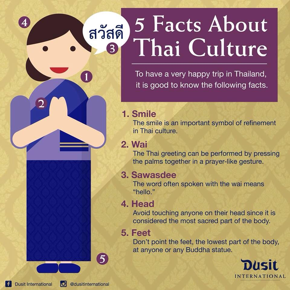 5 Facts About Thai Culture To Know For A Very Happy Trip Tips And