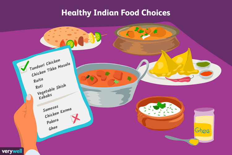 The Healthiest Indian Food For Dieters In 2019 Healthy