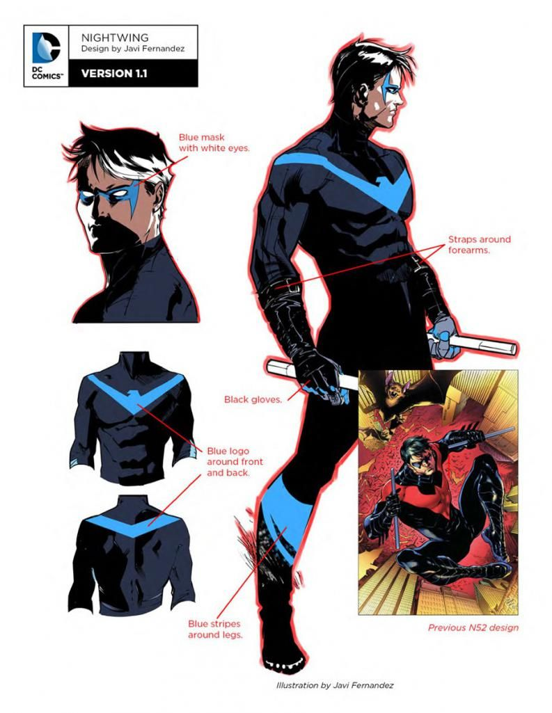 DC Nightwing Rebirth comic issue 1 Limited variant . | Favorite ...