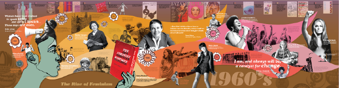 Infographics - Francesca Ramos