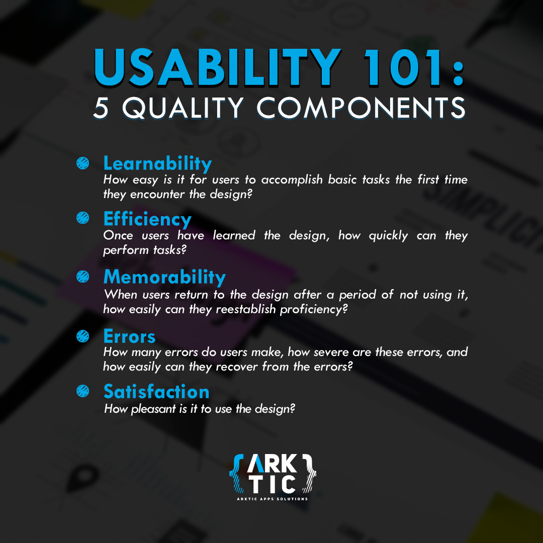 5 Quality Components Of Usability Web Development Design Web Design Usability