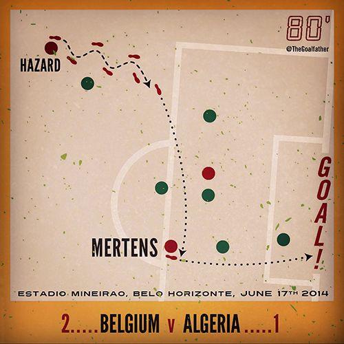 Dries Mertens, Belgium Vs Algeria, June 17th 2014. Estadio Mineirao, Belo Horizonte, Brasil. World Cup 2014. Football infographic by The Goalfather.