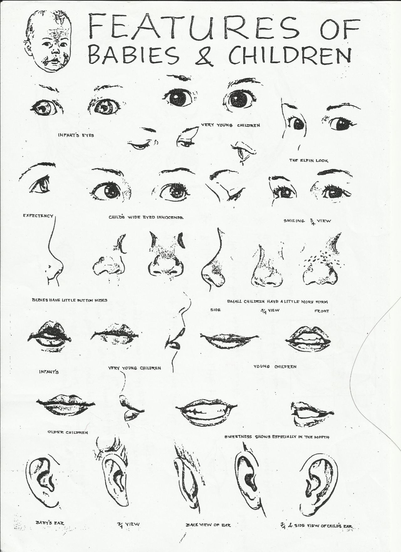Art References Nose Drawing Art Mouth Drawing