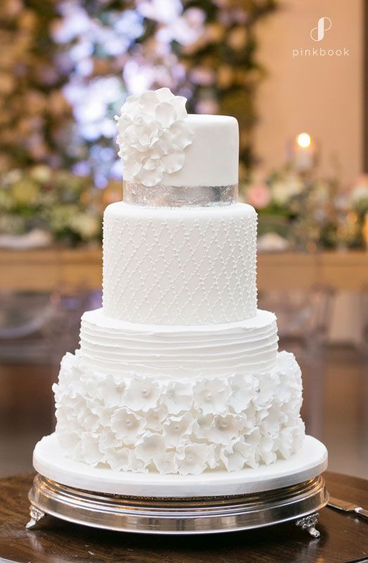 How Much Does A Wedding Cake Cost How To Estimate Wedding Cake Prices