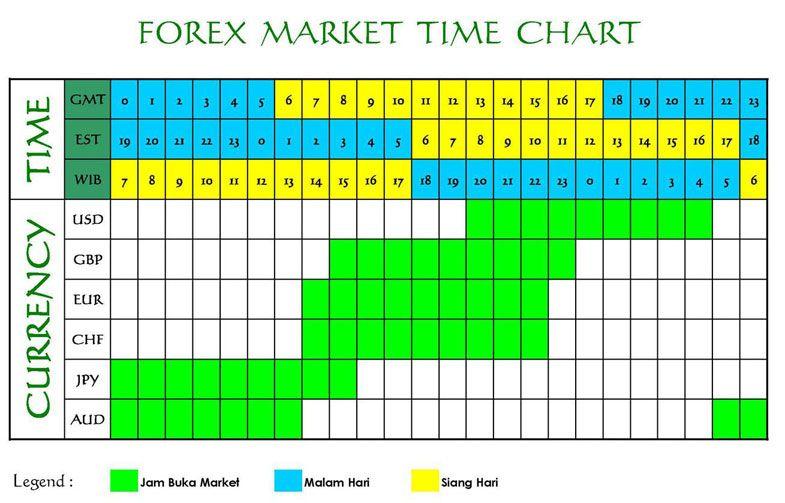 sistem trading profit konsisten desmond wira jam pasar forex di seluruh indonesia