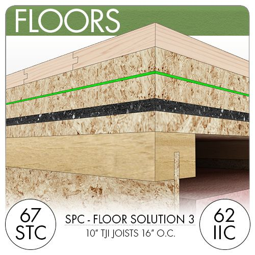 How To Fix Sound Flanking And Indirect Sound Leaks Sound Proofing Flooring Sound Proof Flooring